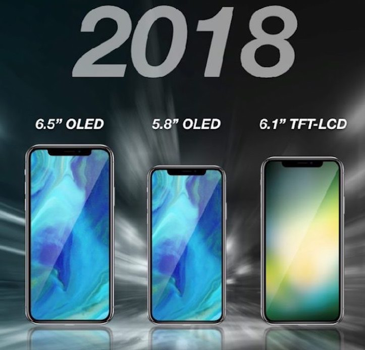 2018iPhone