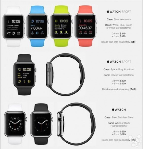 AppleWatch-Sport-e1425140567536
